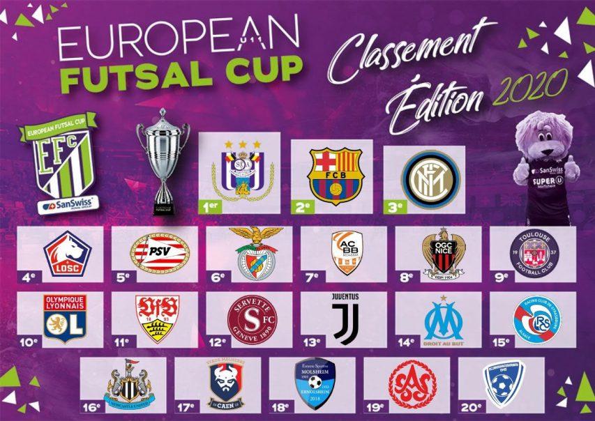 EUROPEAN FUTSAL CUP